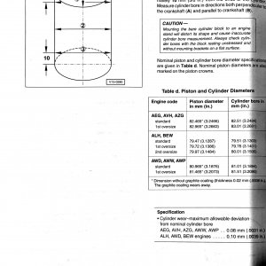 ALH BEW Cylinder Bore Wear Tolerances Chart